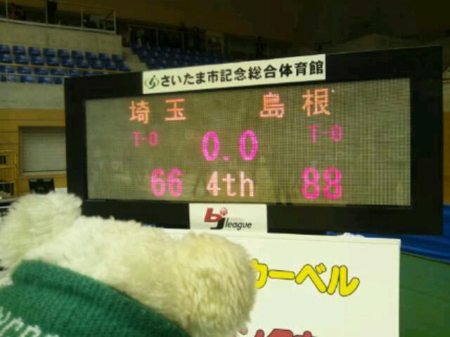 1月27日(土)の結果(vs島根・ホームさいたま市)